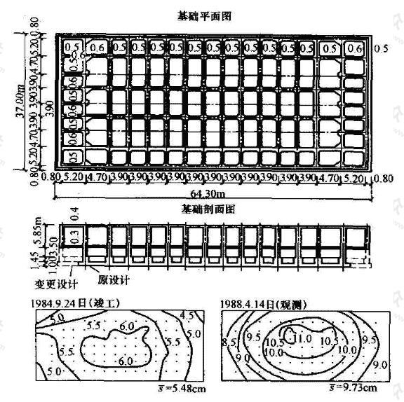 北京中信国际大厦箱基沉降等值线(s单位:cm)