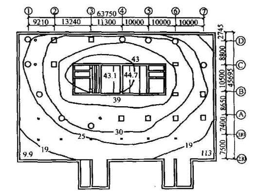 南银大厦桩筏基础沉降等值线(建成一年,s单位:mm)