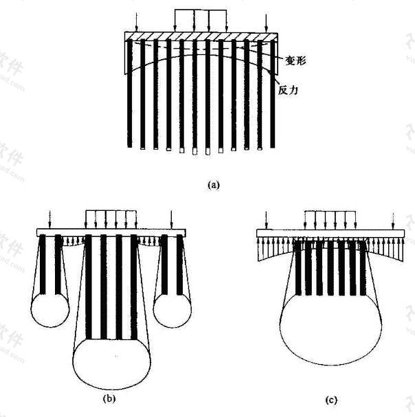 框架-核心筒结构均匀布桩与变刚度布桩
