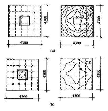 核心筒区局部增强(刚性桩复合地基)与无桩筏板模型试验(P=3250KN)
