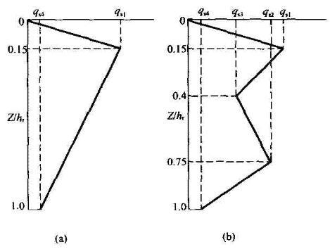 嵌岩段侧阻力分布概化