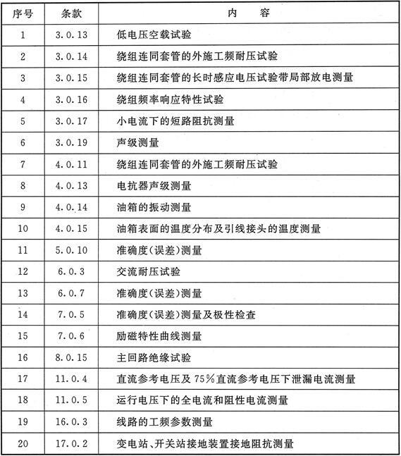 附录A 特殊试验项目表