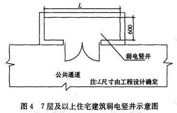 7层及以上住宅建筑弱电竖井示意图