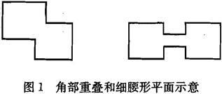 角度重叠和细腰形平面示意