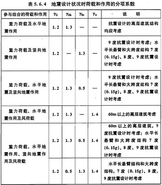 地震设计状况时荷载和作用的分项系数