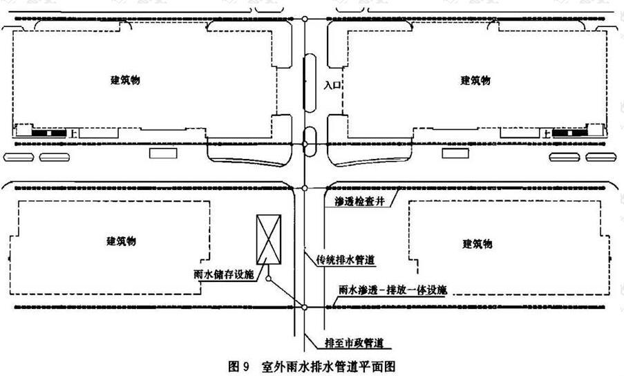 图9 室外雨水排水管道平面图