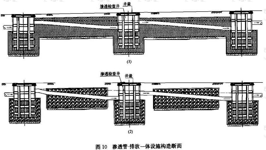 图10 渗透管-排放一体设施构造断面