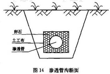 图14 渗透管沟断面