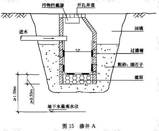 图15 渗井A