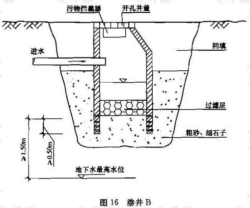 图16 渗井B