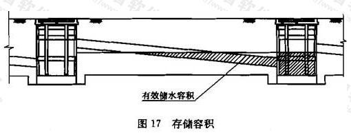 图17 存储容积