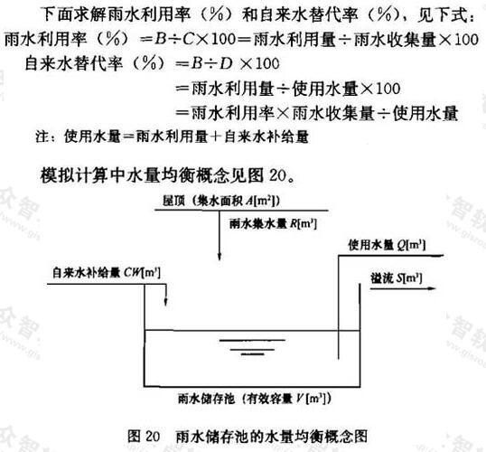 图20 雨水储存池的水量均衡概念图