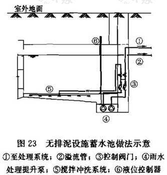 图23 无排泥设施蓄水池做法示意