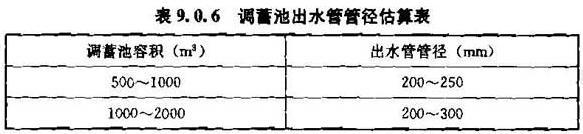 表9.0.6 调蓄池出水管管径估算表