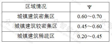 表3.2.2-2 综合径流系数
