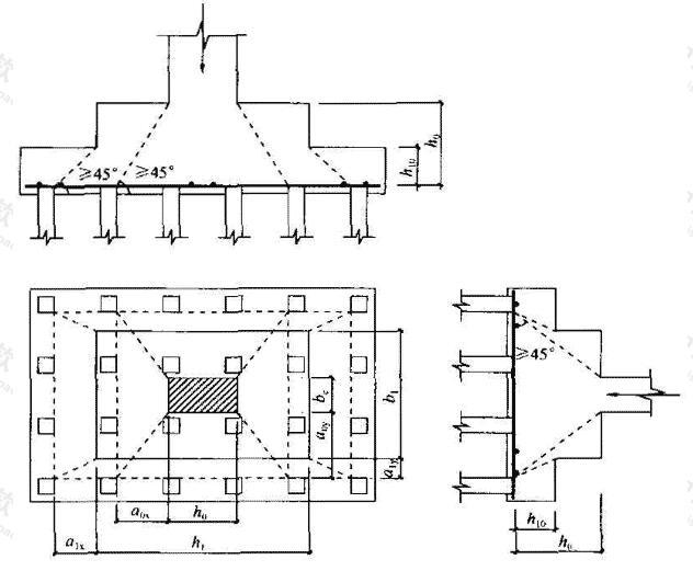 柱对承台的冲切计算示意