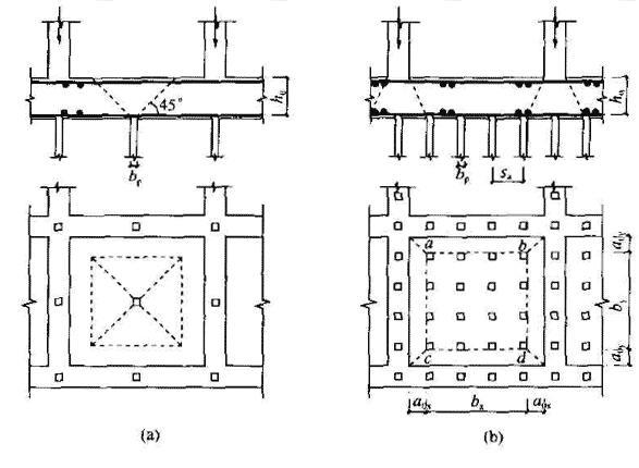 基桩对筏形承台的冲切和墙对筏形承台的冲切计算示意