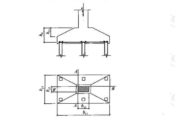 锥形承台斜截面受剪计算示意