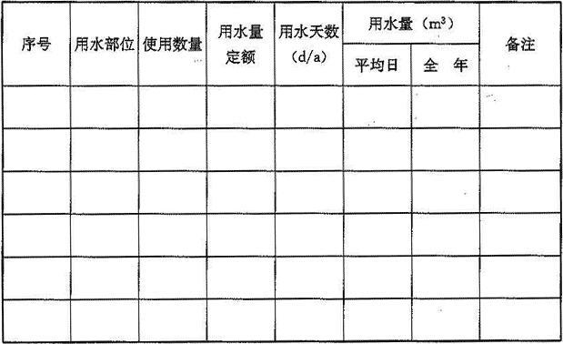 表A.2-1 生活用水节水用水量计算表