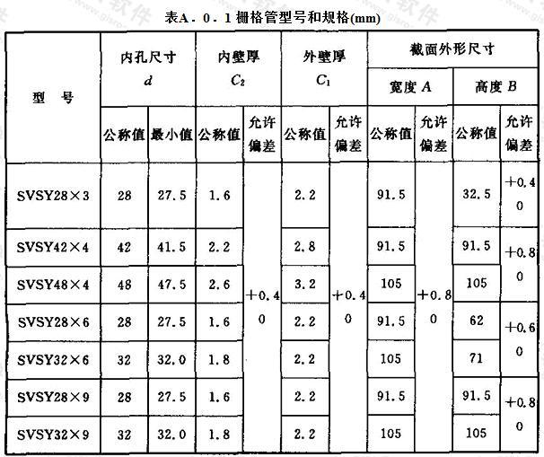 栅格管型号和规格(mm)