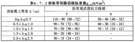 顶板等效静荷载标准值qce1(kN/m2)
