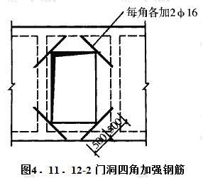 门洞四角加强钢筋