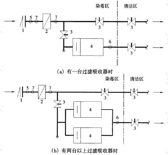 取样管、压差测量管设置示意