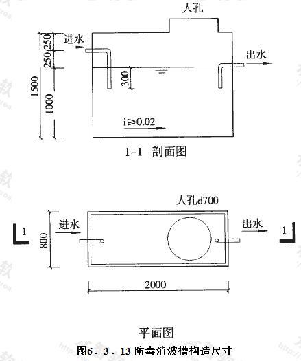 防毒消波槽构造尺寸