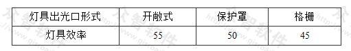 表3.3.2-2 紧凑型荧光灯筒灯灯具的效率(%)