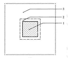 图1 作业面区域、作业面邻近周围区域、作业面的背景区域关系