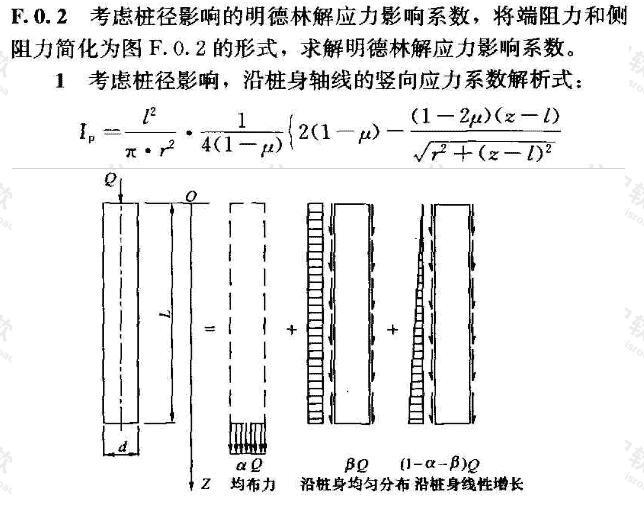 单桩荷载分担及侧阻力、端阻力分布