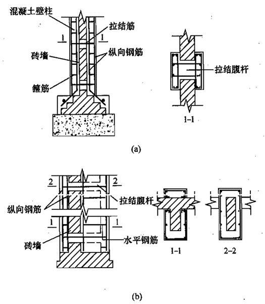 砖柱(墙垛)加固