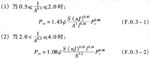 悬板活门加扩散室消波系统的余压Pov(N/mm2)