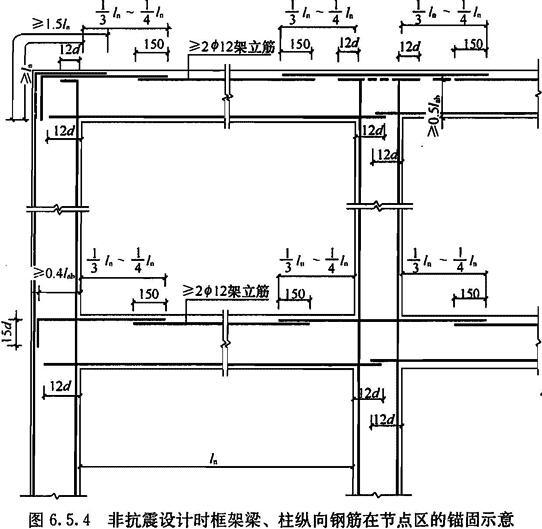 非抗震设计时框架梁、柱纵向钢筋在节点区的锚固示意