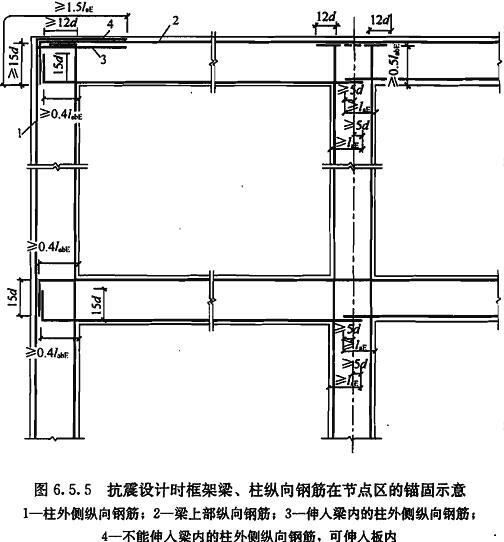 抗震设计时框架梁、柱纵向钢筋在节点区的锚固示意