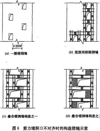 剪力墙洞口不对齐时的构造措施示意