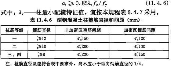 型钢混凝土柱箍筋直径和间距(mm)