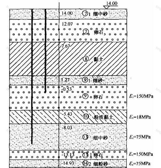 场地地层柱状土