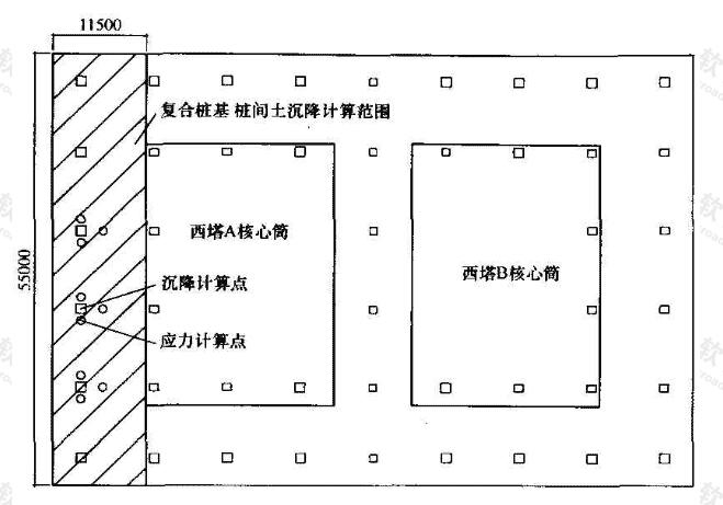 复合桩基沉降计算范围及计算点示意图