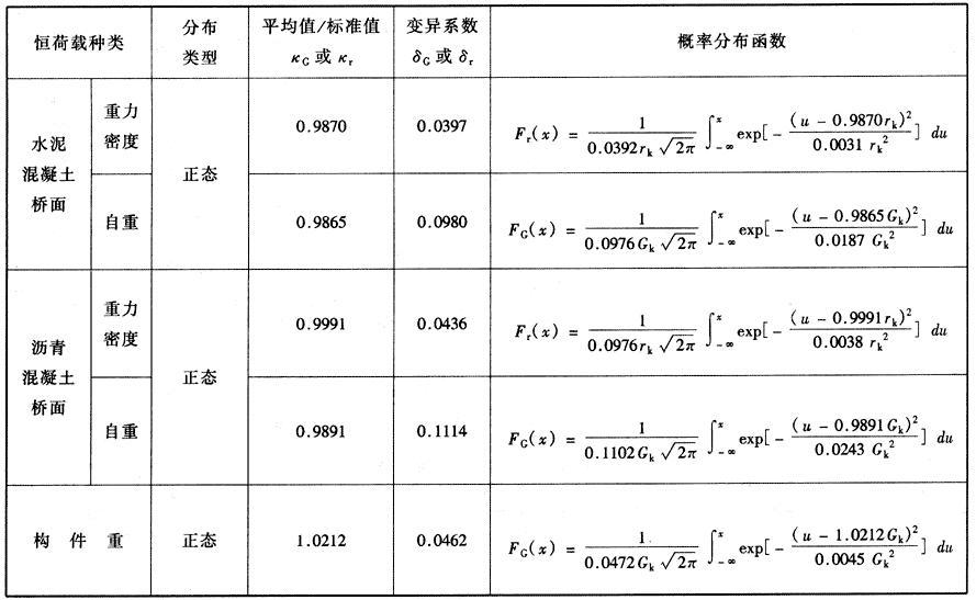 恒荷载统计参数及概率分布函数