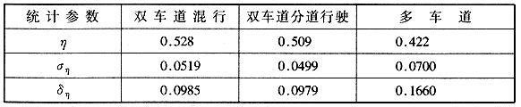 车道系数及其标准差、变异系数