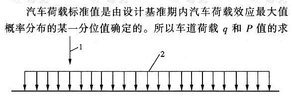 车道荷载标准图式