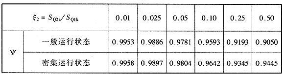 """按""""附加组合""""条件计算的组合系数"""