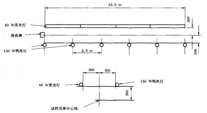 图1 试验灯布置图