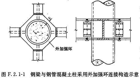 钢梁与钢管混凝土柱采用外加强环连接构造示意