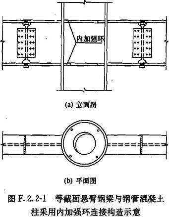 等截面悬臂钢梁与钢管混凝土柱采用内加强环连接构造示意