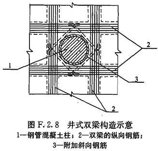 井式双梁构造示意