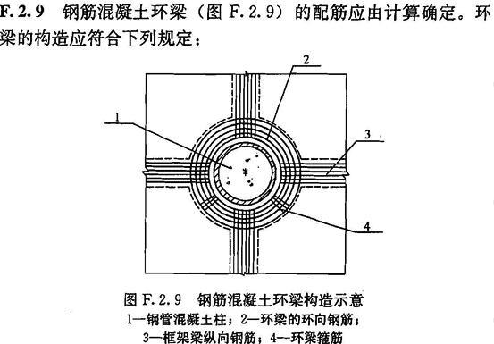 钢筋混凝土环梁构造示意