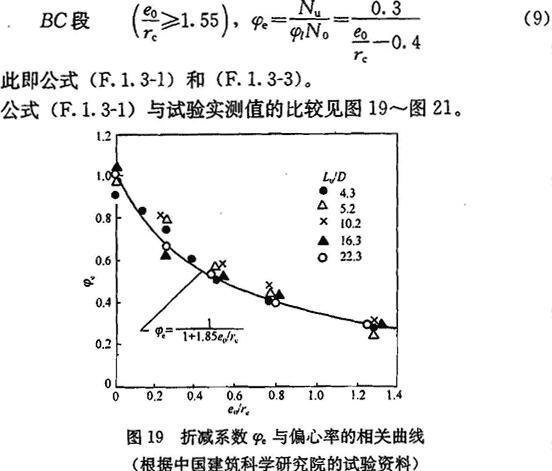 折减系数与偏心率的相关曲线
