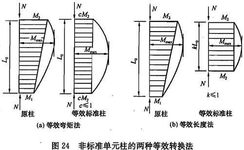 非标准单元柱的两种等效转换法